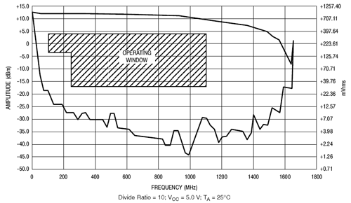 Frequency Counter Plans : Prescaler ideas pic freq counter — hoaglun
