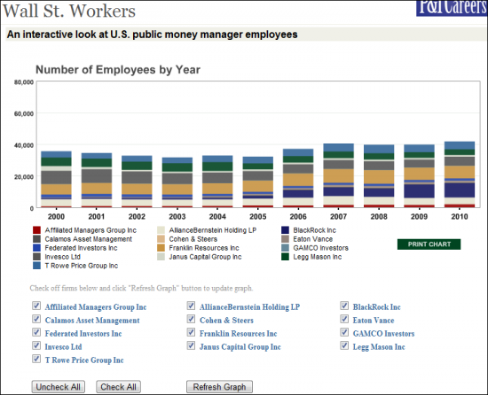 EmployeesAtAssetManagersImage