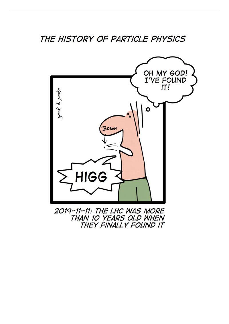 Higgsboson