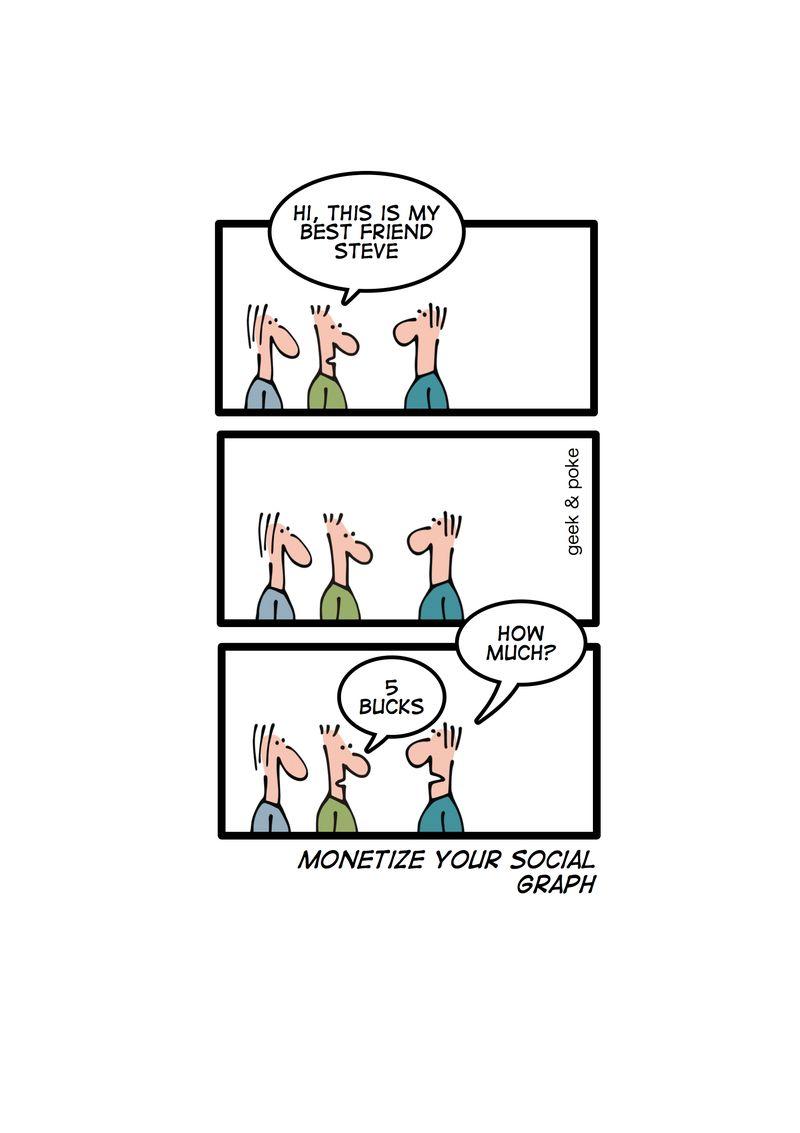 Monetize-your-social-graph
