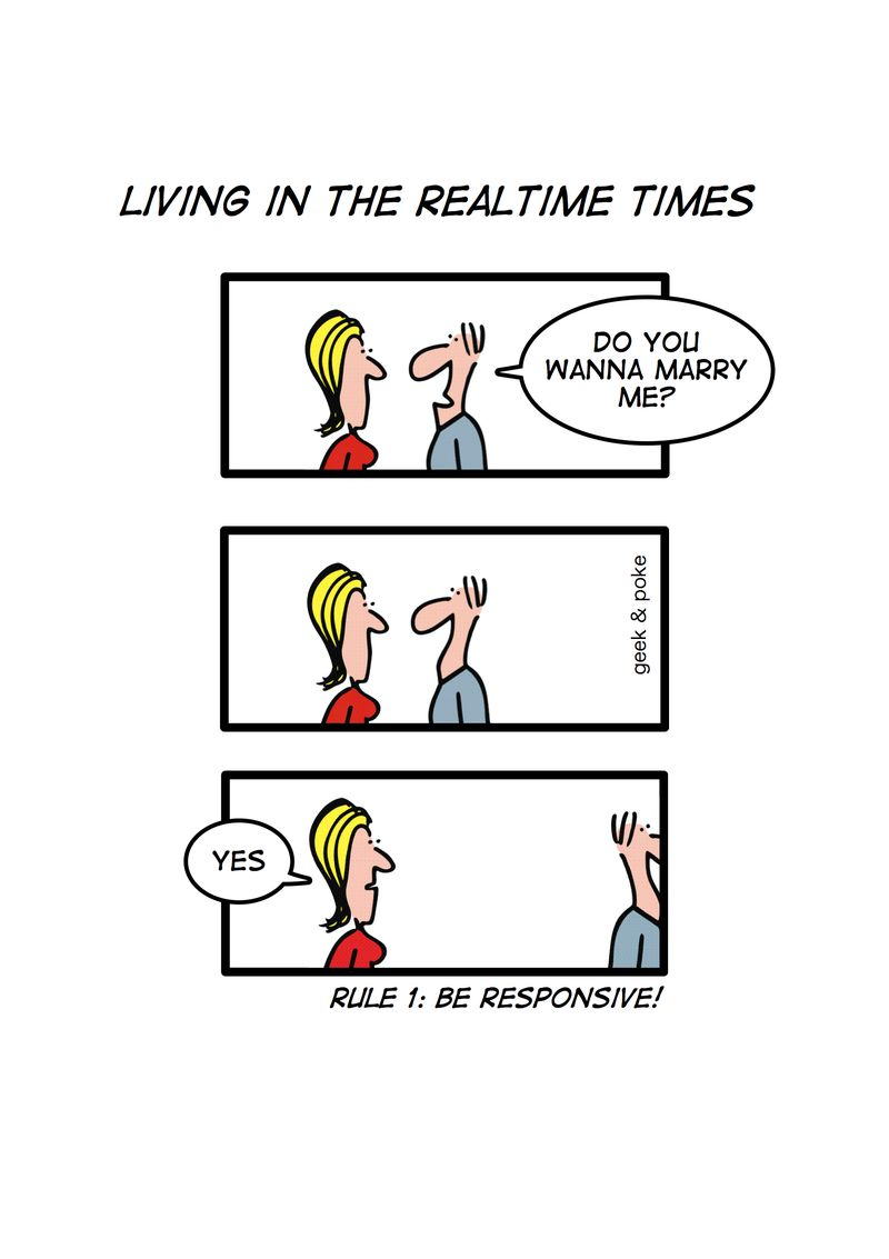 Realtime-times