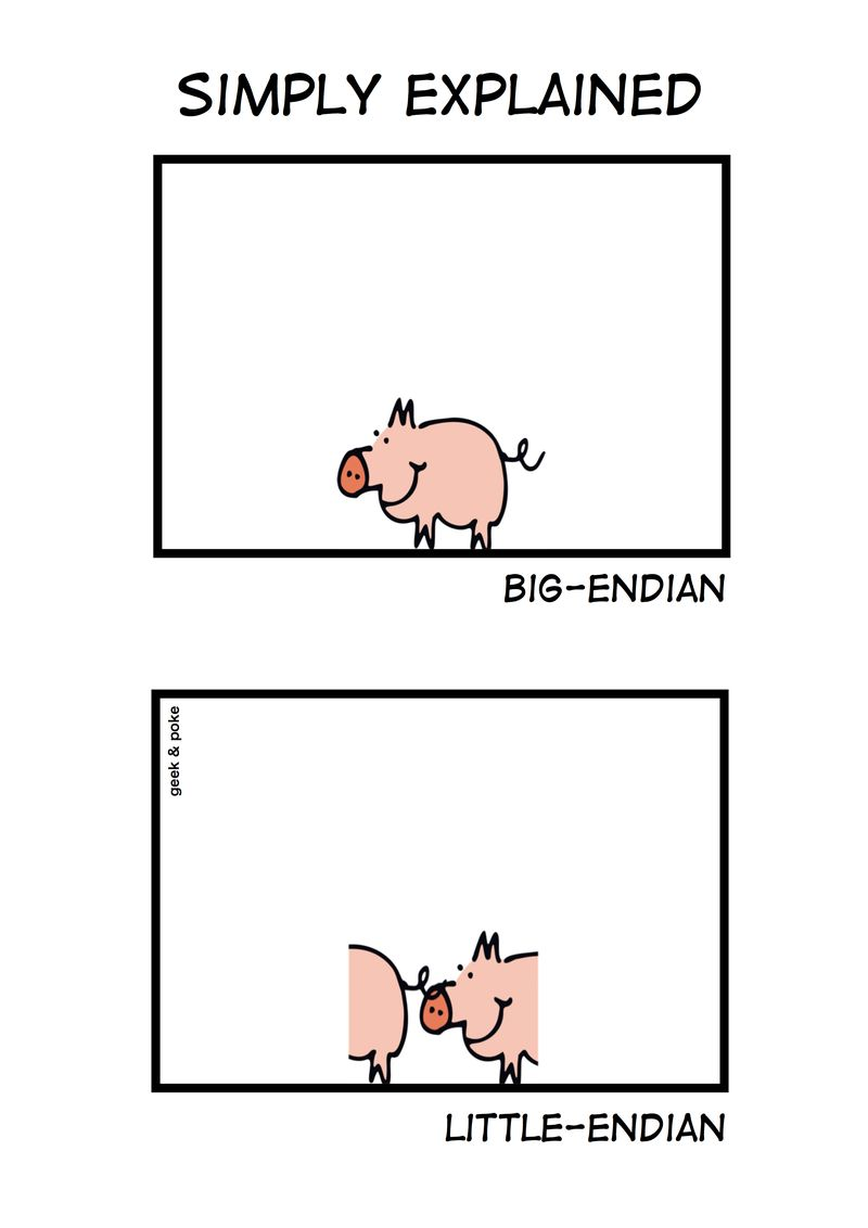 Little-endian