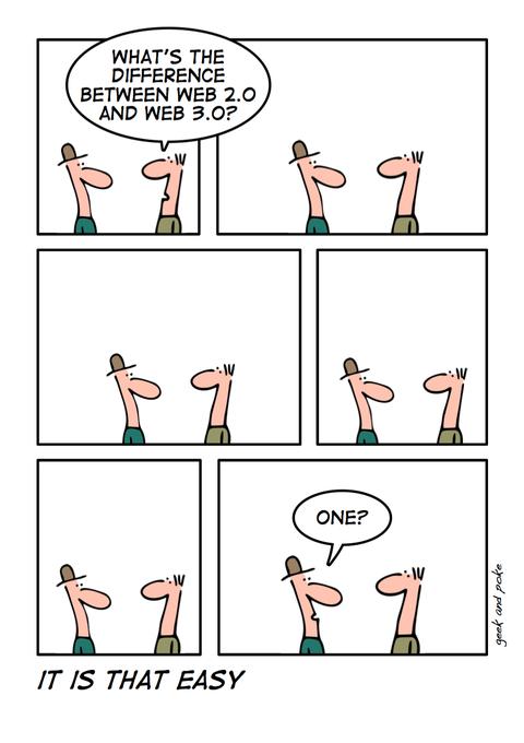 Web20301