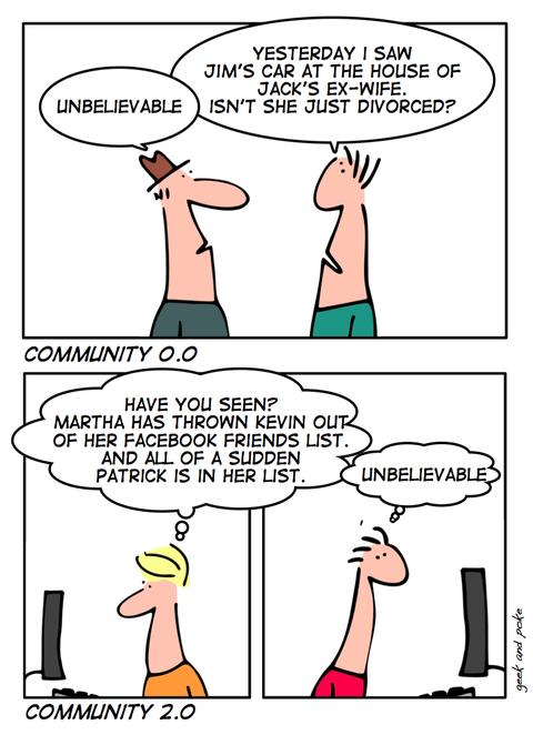 Community001
