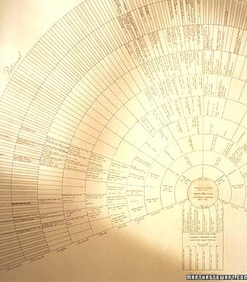 family-tree-1-martha-fan.jpg