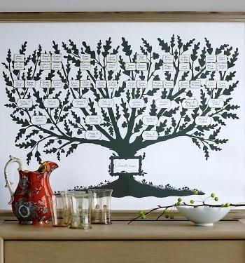 family-tree-2-martha-giving.jpg