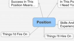 Positionmap_1