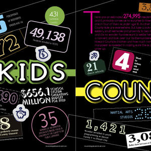 Howard Magazine: Kids Count