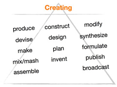 Creation Verbs