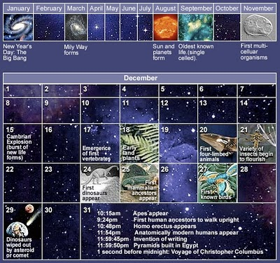 the cosmic calendar blog about infographics and data visualization cool infographics. Black Bedroom Furniture Sets. Home Design Ideas