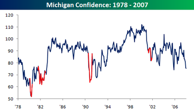 Michigan_confidence