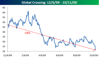 Global_crossing