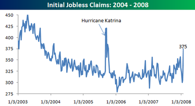 Initial_jobless_claims0131