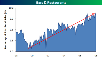 Bars_and_restaurants