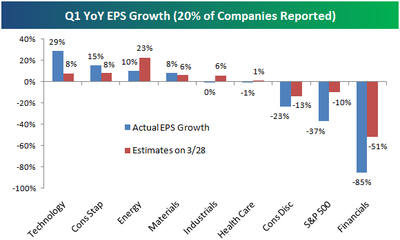 Epsgrowth2