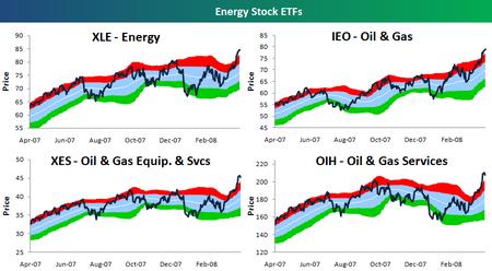 Energycharts