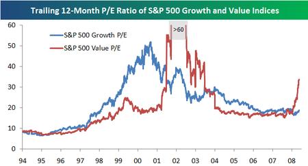 Growthvalue_2