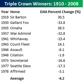 Triple_crown_3