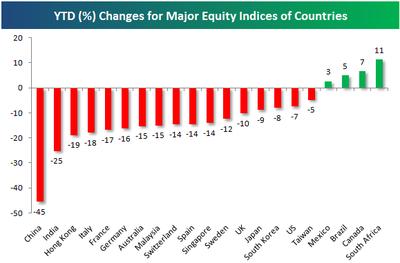Equityperf