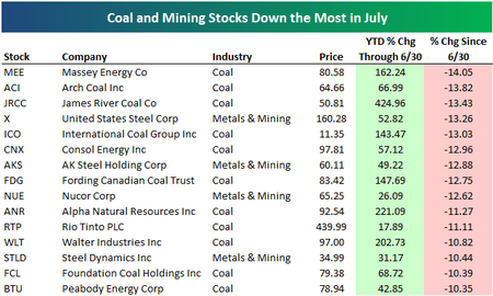 Coalmining_2
