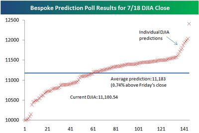 Predictionpoll713