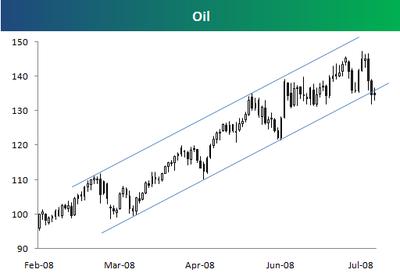 Oil1_2