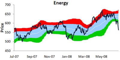 Energyte1