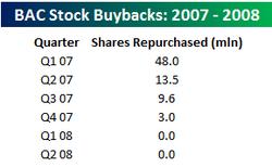 Bac_buyback_2