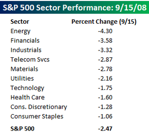 Sector_performance_2