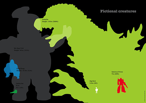 Geek Tastic Com Godzilla Truly Is The King Of The Monsters