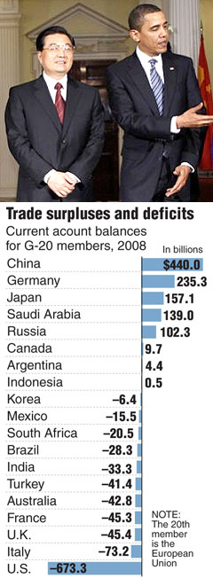 us-china-trade-deficit-chart-092409-lg.jpg