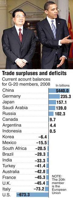 us-china-trade-deficit-chart-092409-lg.jpg