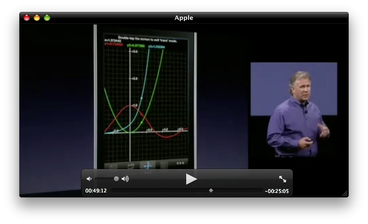 Keynote Screen Shot