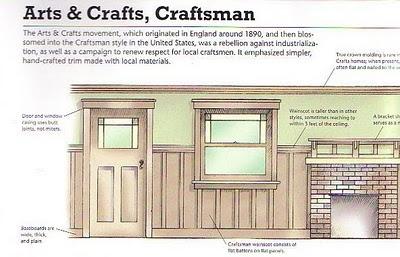 Craftsman Exterior Trim Details Craftsman Bungalow Home