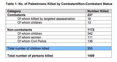 palestiniankilledincastleadalhaq.png