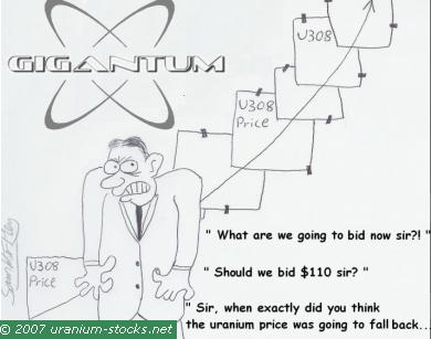 Uranium Price Cartoon