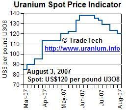 uranium spot price TradeTech 10aug07