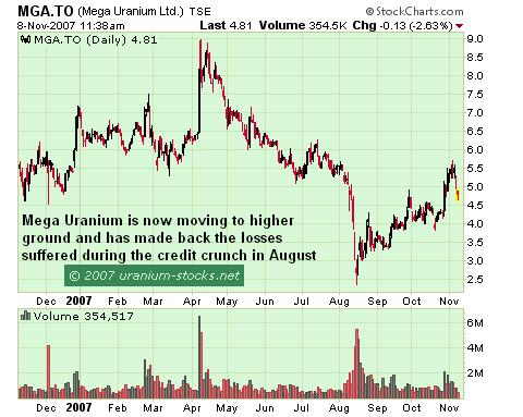 Uranium Stocks On The Move Again: Mega