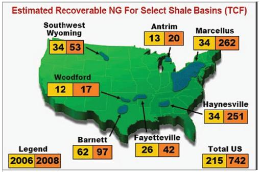 Estimated Recoverable NG For Select Shale Basins (TCF).JPG