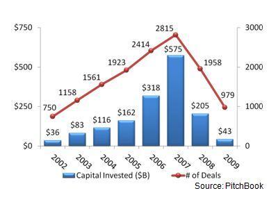 Cap Invest.JPG