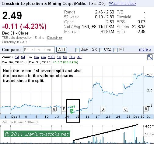 CXX Chart 03 Jan 2011.JPG