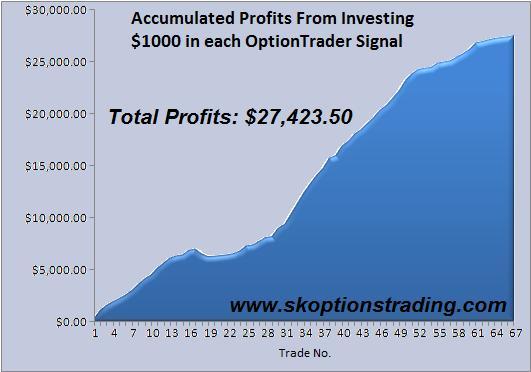 sk chart 19 Feb 2011.JPG