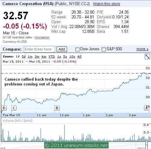ccj chart 16 March 2011.JPG