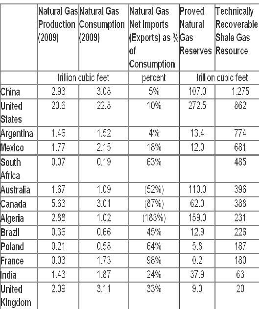shale casey 28 June 2011.JPG