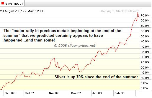 Silver: Reached Our Target, What Next?
