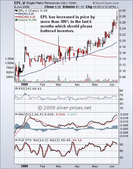 EPL Chart 10 jun 09.JPG