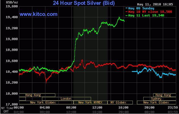 Silver Chart 12 May 2010.jpg