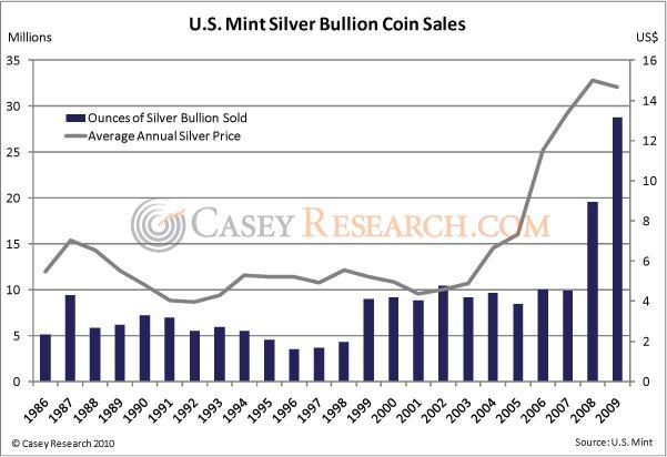 Coin Sales Casey 17 June 2010.jpg