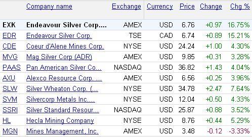 Table of silver cos 11 Nov 2010.JPG