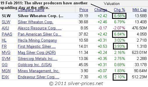 silver chart 19 Feb 2011.JPG